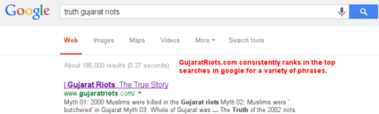 Gujarat Riots consistently ranks high on Google