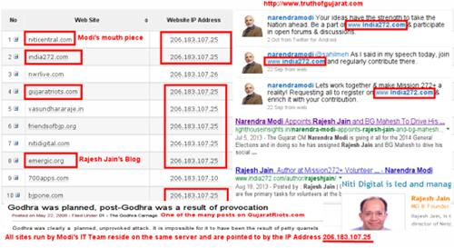 Modi Runs GujaratRiots.com through his IT Team